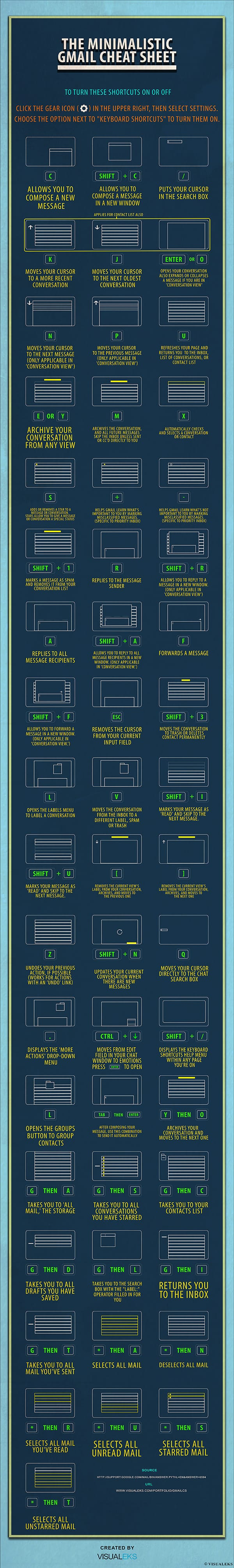 Master Gmail with these 52 Simple Shortcuts