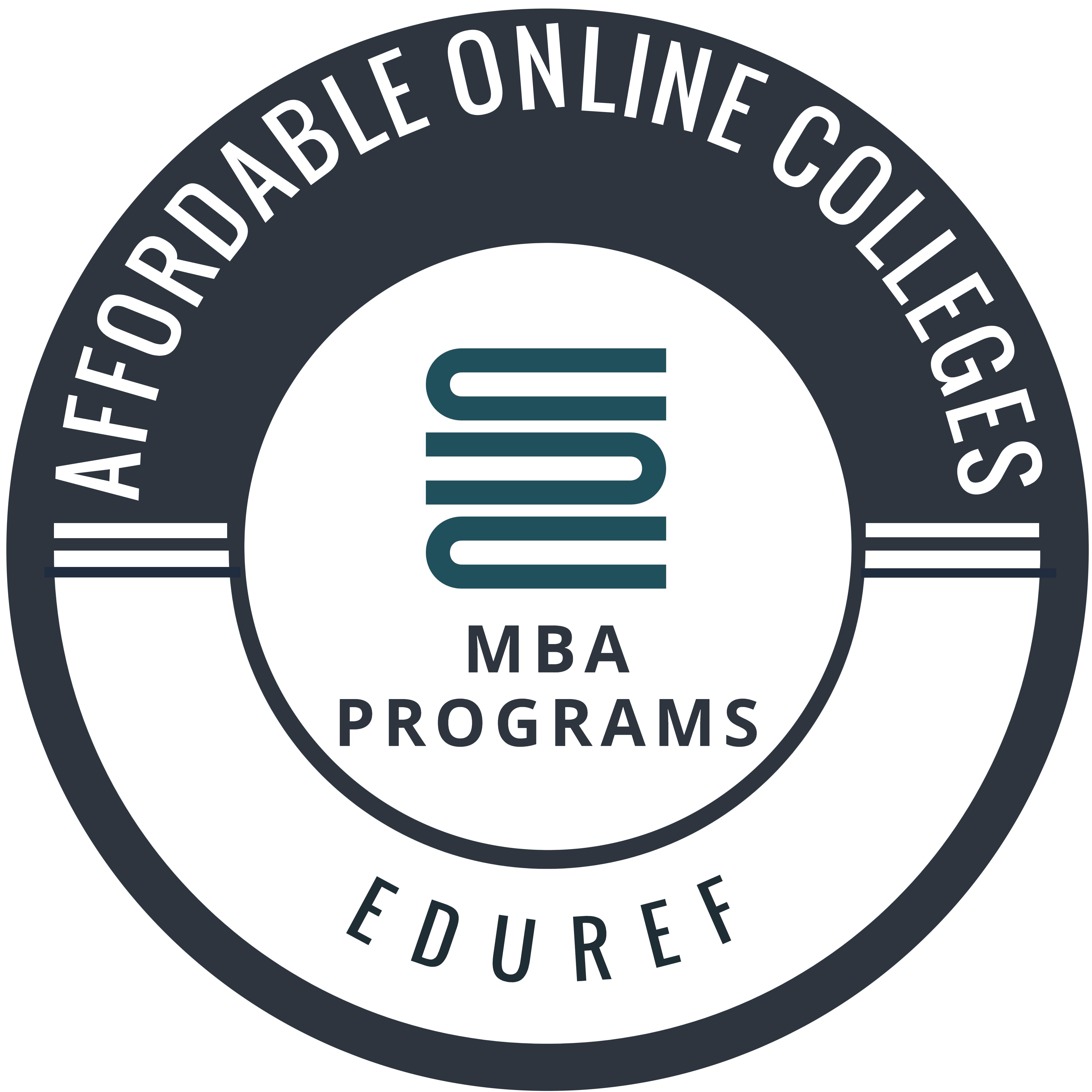 most_affordable_online_colleges_mba_programs